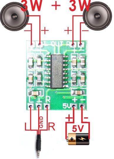 Конструкторы, наборы для сборки электронных устройств, модули